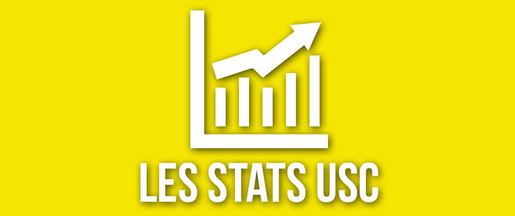 les-stats-usc-10-journee