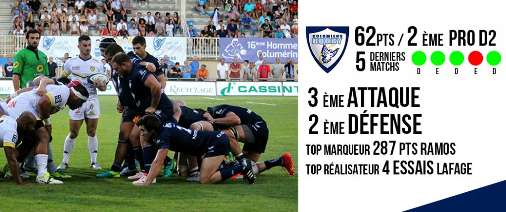 stats-avant-match-us-carcassonne-USCo