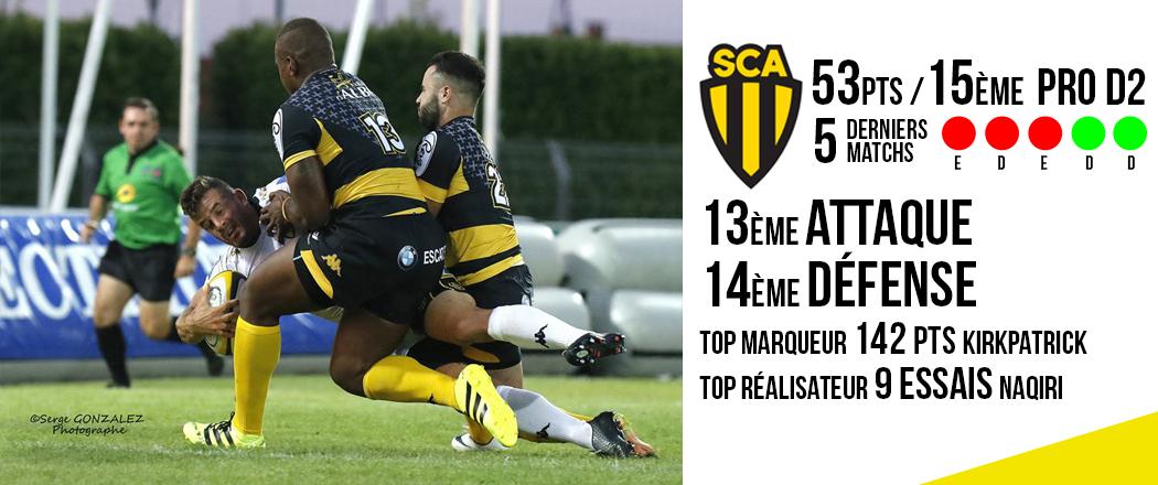 stats-avant-match-us-carcassonnesca2