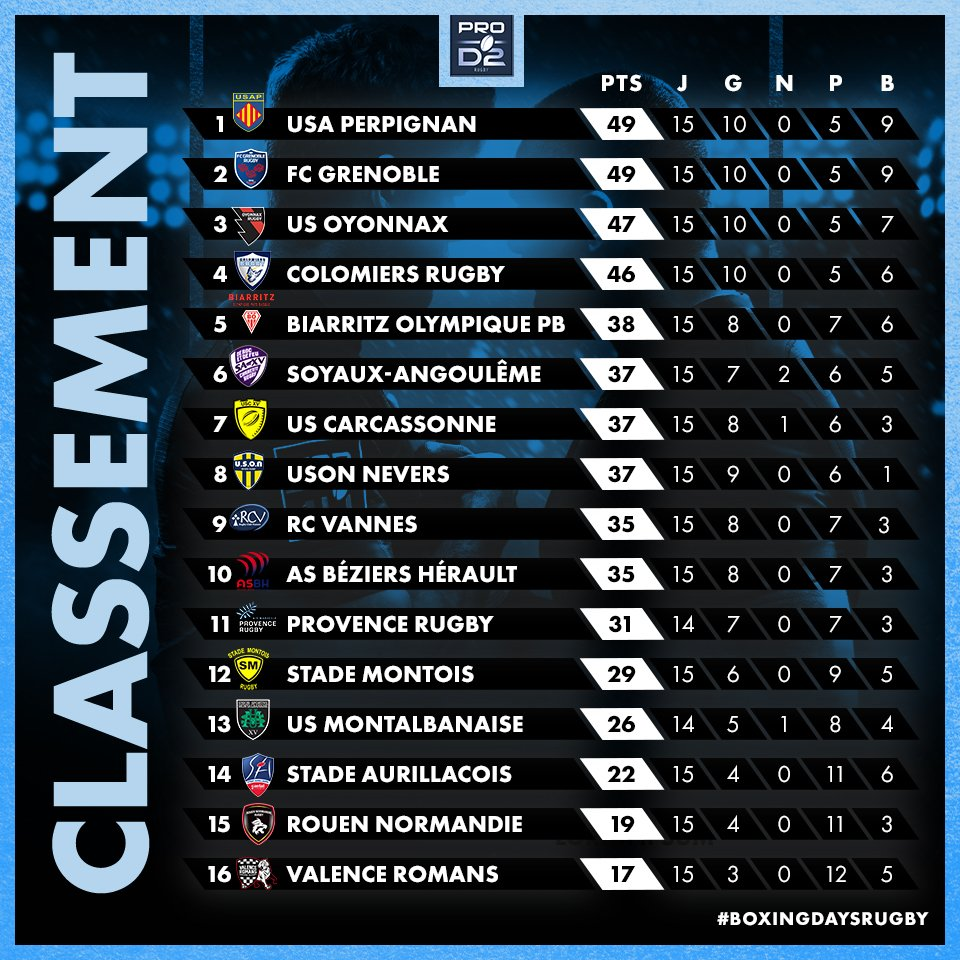classement-J15